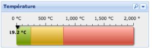 eedomus : Graph 3