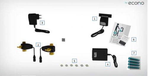 Econ'O - modules